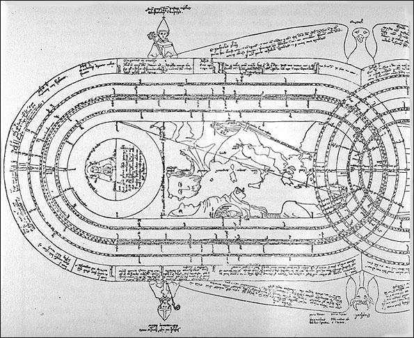 Opicinus de Canistris Weltkarte 14. Jh Detailauszug Linke Hälfte